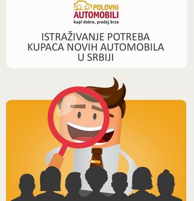Istraživanje – kako i koliko se kupuju novi automobili u Srbiji?